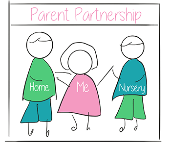 parent-partnership