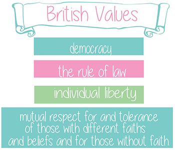 British-Values